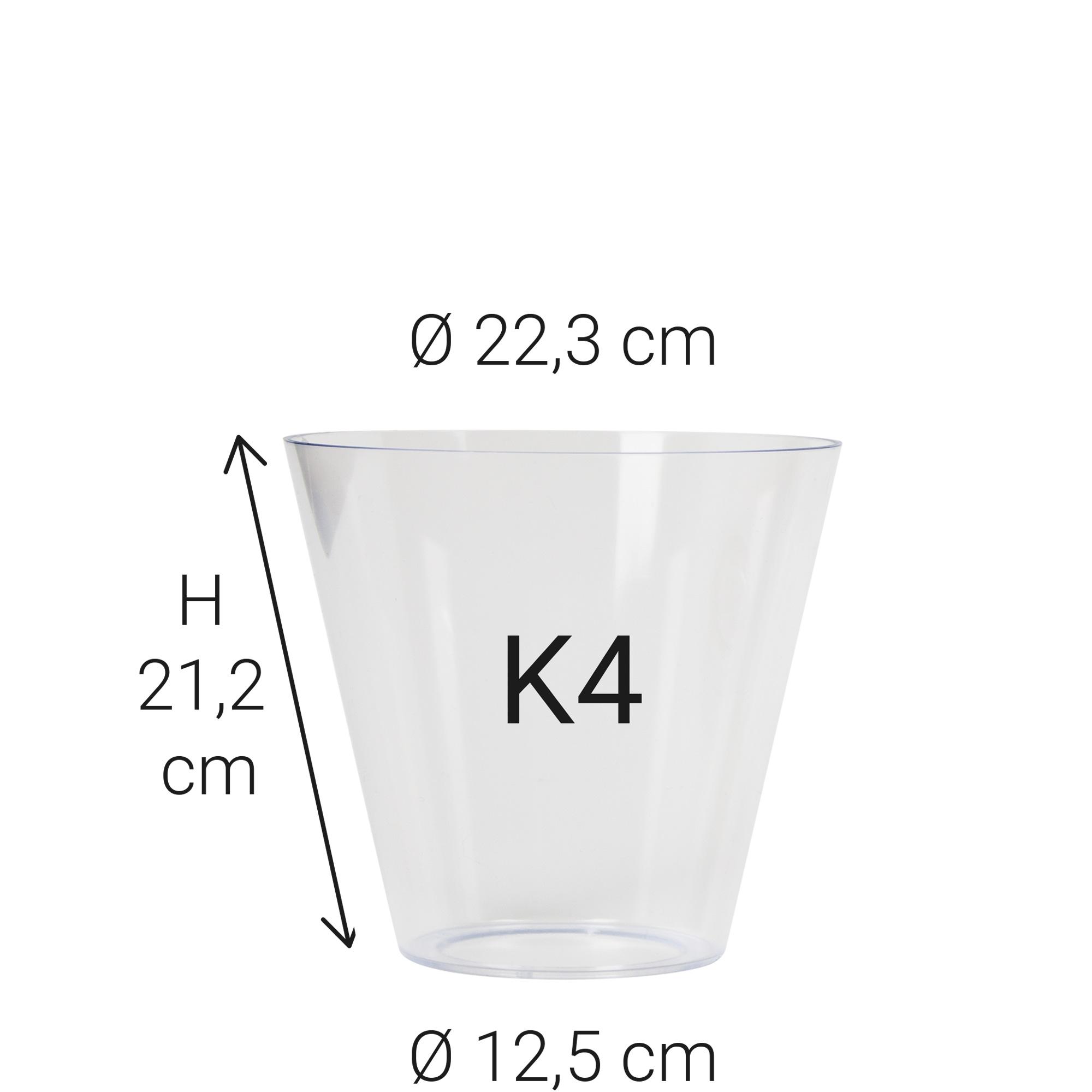 Kunststof glas K4